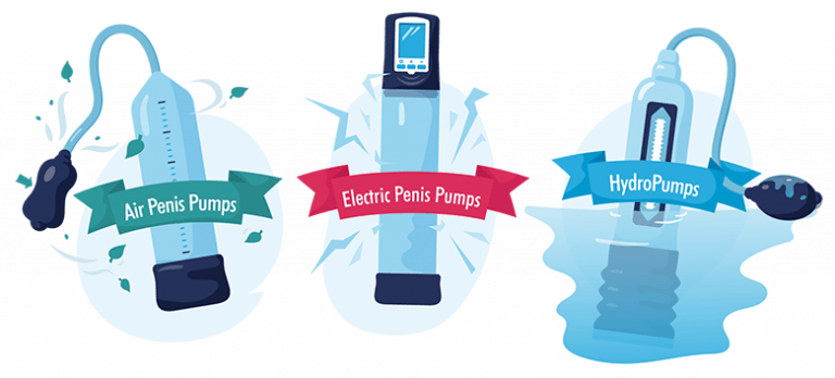 Type of Penis Pumps
